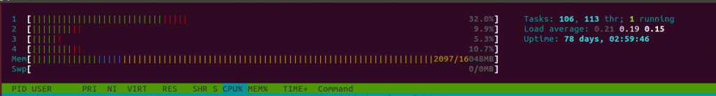 htop summary 1024x138 - Understanding Output of htop Command